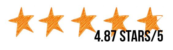 4.87stars